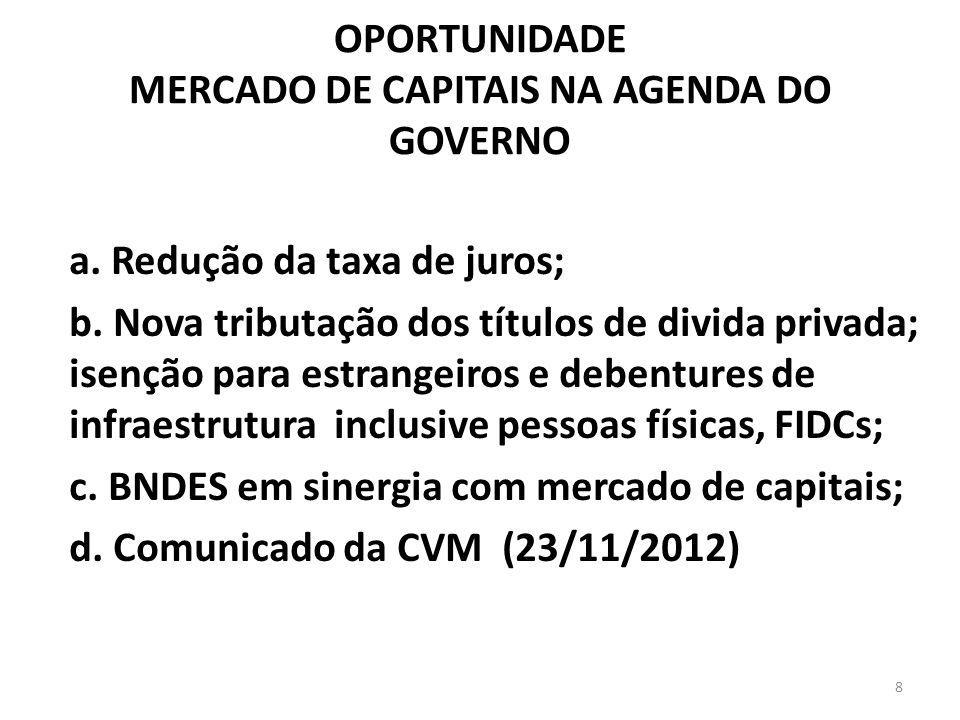 OPORTUNIDADE MERCADO DE CAPITAIS NA AGENDA DO GOVERNO a. Redução da taxa de juros; b. Nova tributação dos títulos de divida privada; isenção para estr