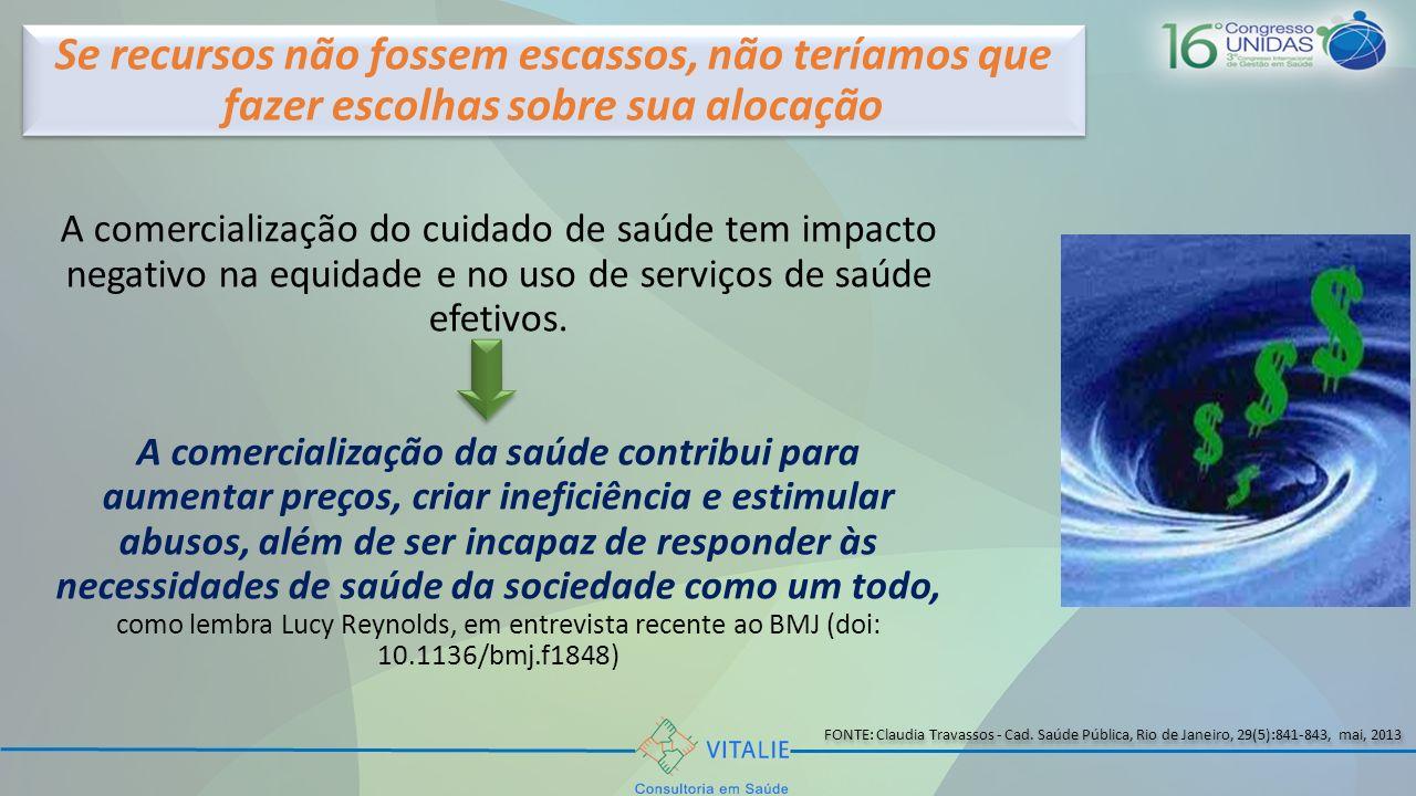 Há oferta adequada de serviços: Na rede credenciada/Serviços Próprios.