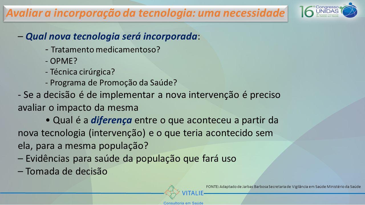 Avaliar a incorporação da tecnologia: uma necessidade – Qual nova tecnologia será incorporada: - Tratamento medicamentoso? - OPME? - Técnica cirúrgica