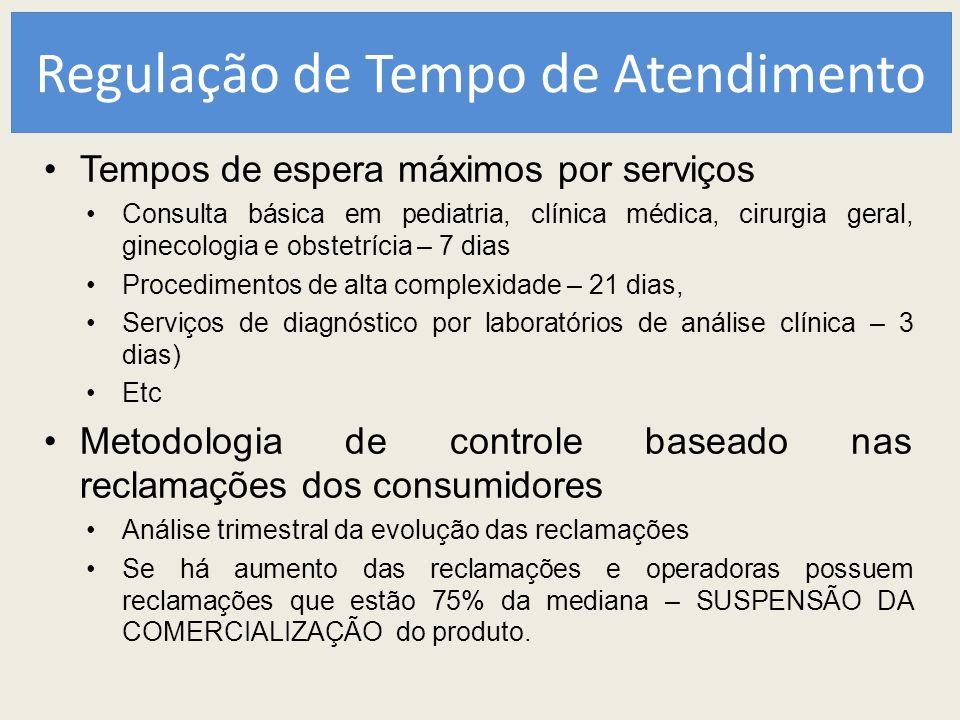 Regulação de Tempo de Atendimento Tempos de espera máximos por serviços Consulta básica em pediatria, clínica médica, cirurgia geral, ginecologia e ob