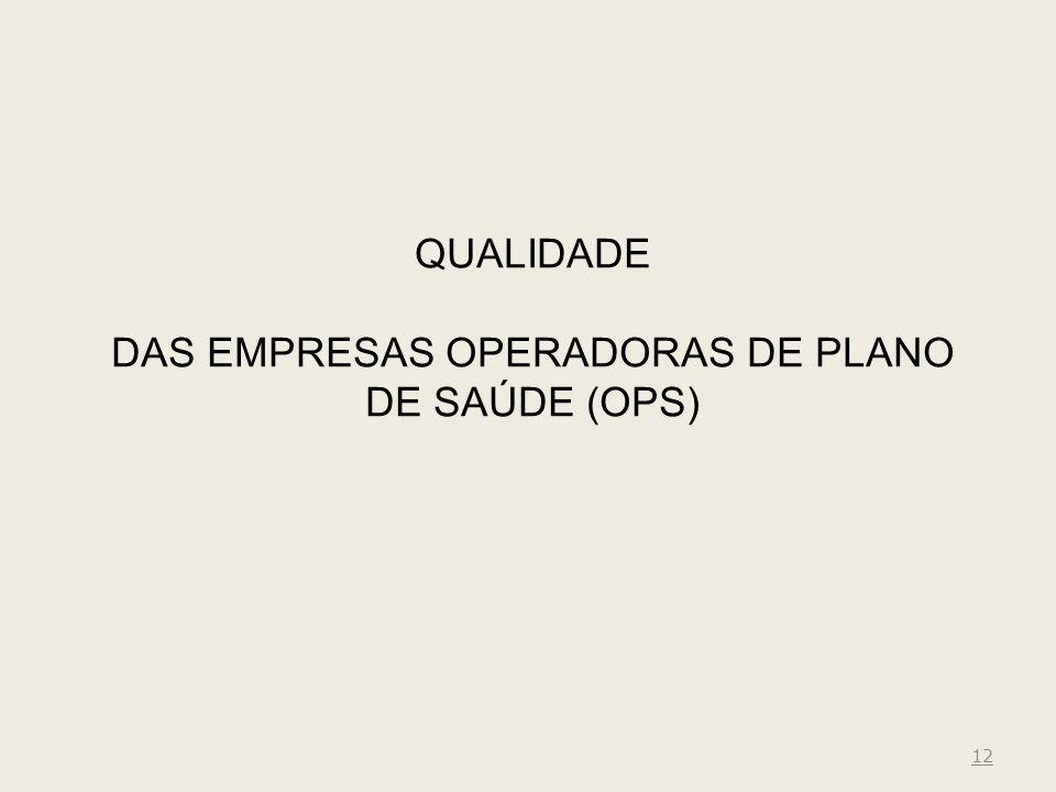QUALIDADE DAS EMPRESAS OPERADORAS DE PLANO DE SAÚDE (OPS) 12