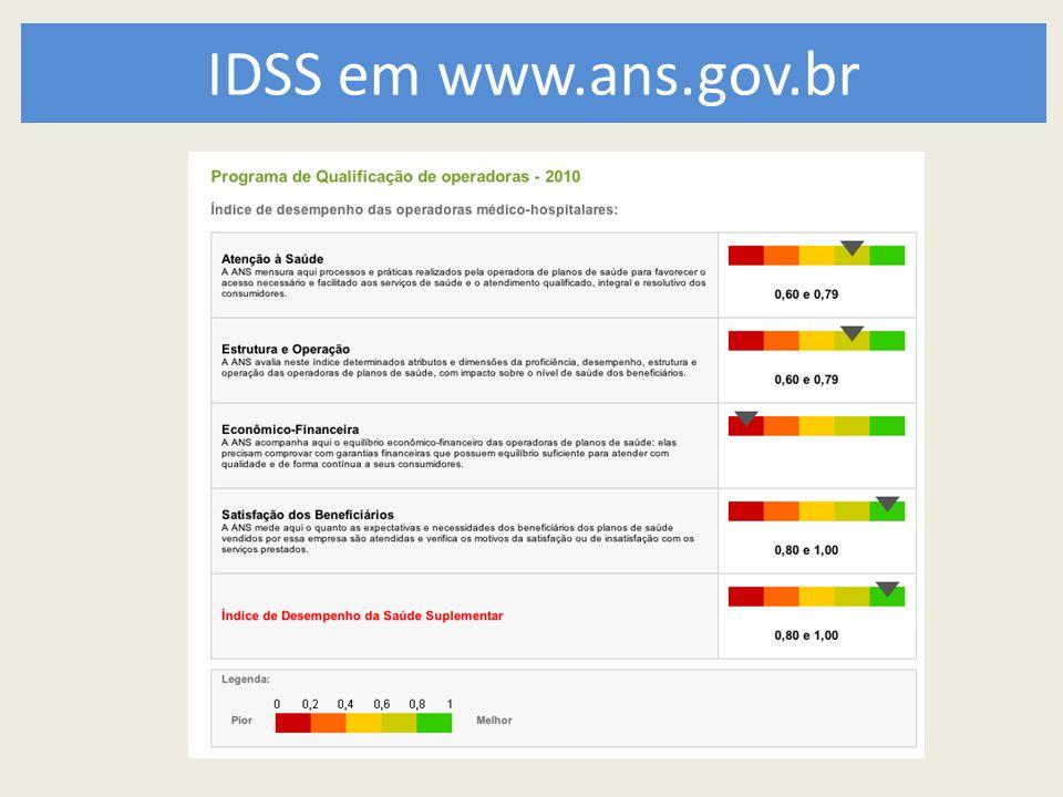 IDSS em www.ans.gov.br