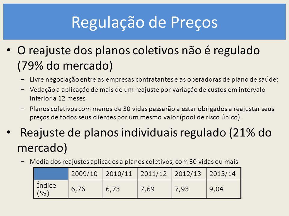 Regulação de Preços O reajuste dos planos coletivos não é regulado (79% do mercado) –Livre negociação entre as empresas contratantes e as operadoras d