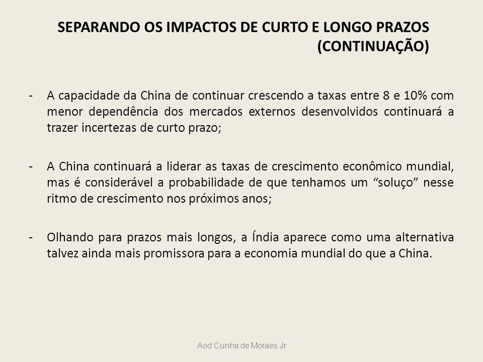 Aod Cunha de Moraes Jr -A capacidade da China de continuar crescendo a taxas entre 8 e 10% com menor dependência dos mercados externos desenvolvidos c