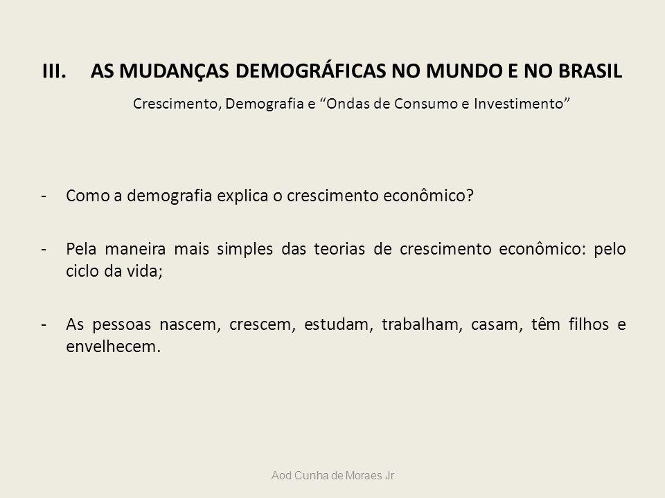 Aod Cunha de Moraes Jr Crescimento, Demografia e Ondas de Consumo e Investimento Crescimento, Demografia e Ondas de Consumo e Investimento -Como a dem