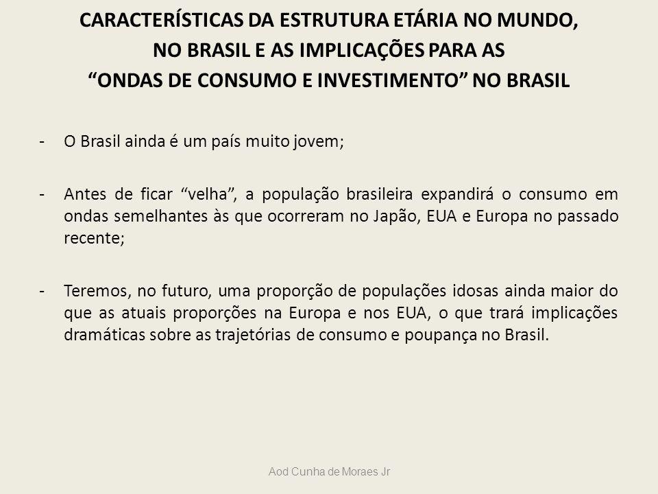 Aod Cunha de Moraes Jr CARACTERÍSTICAS DA ESTRUTURA ETÁRIA NO MUNDO, NO BRASIL E AS IMPLICAÇÕES PARA AS ONDAS DE CONSUMO E INVESTIMENTO NO BRASIL -O B