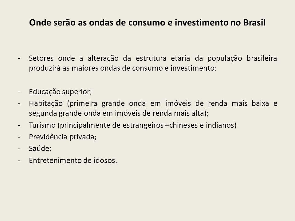 Onde serão as ondas de consumo e investimento no Brasil -Setores onde a alteração da estrutura etária da população brasileira produzirá as maiores ond