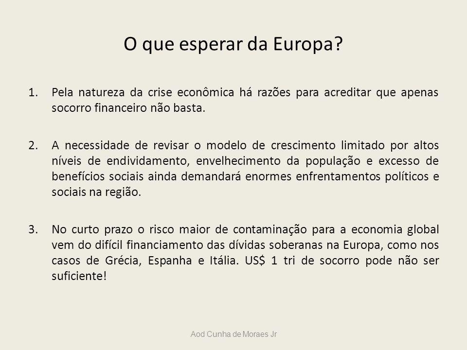 O que esperar da Europa? 1.Pela natureza da crise econômica há razões para acreditar que apenas socorro financeiro não basta. 2.A necessidade de revis