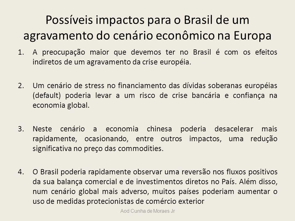 Possíveis impactos para o Brasil de um agravamento do cenário econômico na Europa 1.A preocupação maior que devemos ter no Brasil é com os efeitos ind