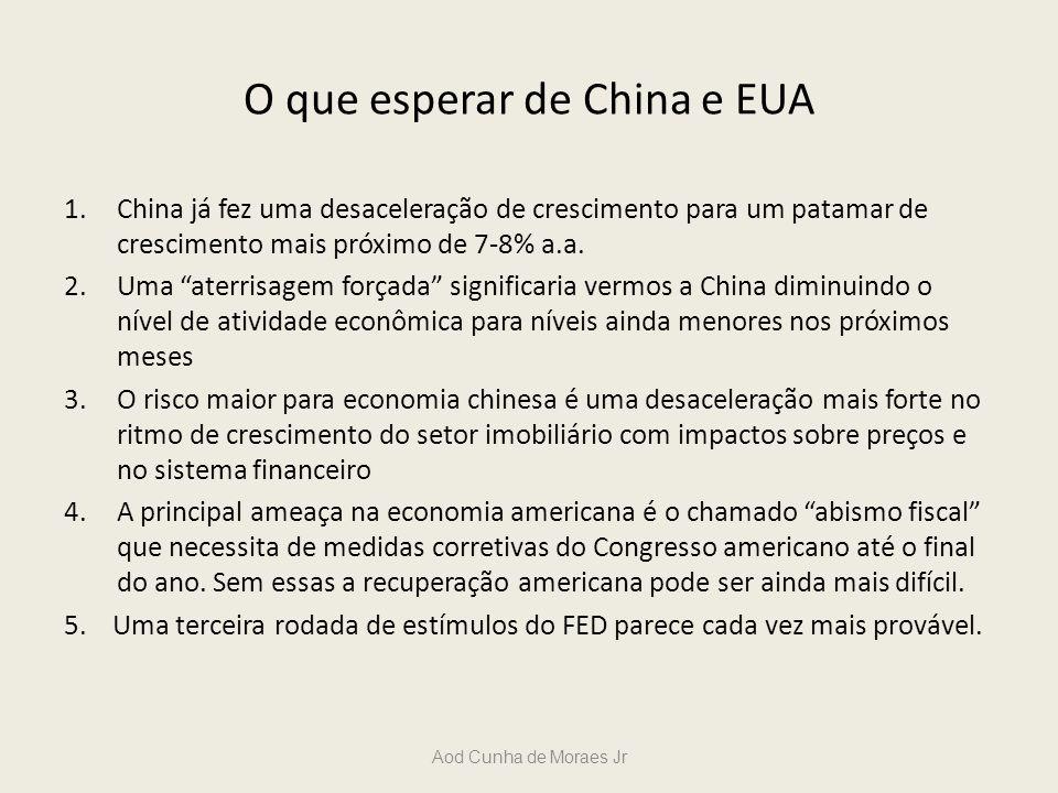 O que esperar de China e EUA 1.China já fez uma desaceleração de crescimento para um patamar de crescimento mais próximo de 7-8% a.a. 2.Uma aterrisage