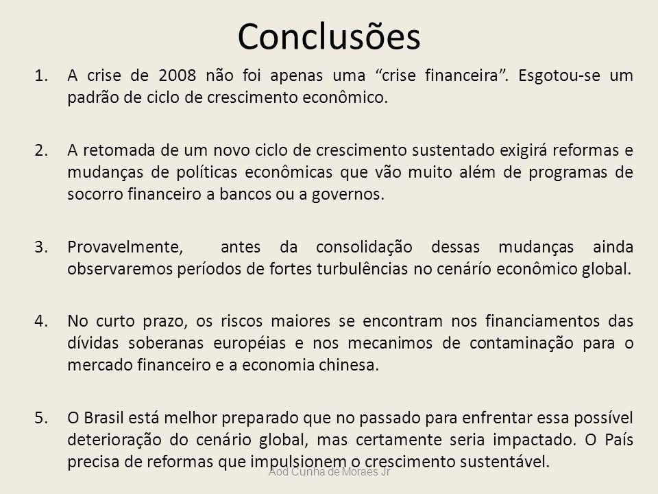 Conclusões 1.A crise de 2008 não foi apenas uma crise financeira. Esgotou-se um padrão de ciclo de crescimento econômico. 2.A retomada de um novo cicl