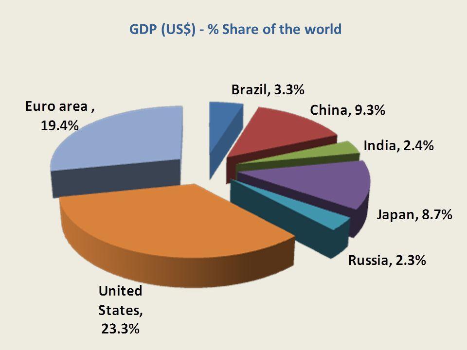 Aod Cunha de Moraes Jr Crescimento, Demografia e Ondas de Consumo e Investimento Crescimento, Demografia e Ondas de Consumo e Investimento -Como a demografia explica o crescimento econômico.