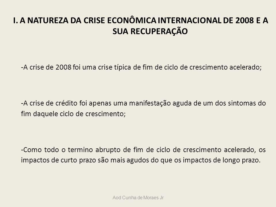 Aod Cunha de Moraes Jr SEPARANDO OS IMPACTOS DE CURTO E LONGO PRAZOS SEPARANDO OS IMPACTOS DE CURTO E LONGO PRAZOS -A recuperação da crise (o que foi diferente dessa vez?): -A rápida coordenação do maior pacote fiscal e monetário já visto na histórica econômica mundial gerou uma recuperação mais rápida e forte no curto prazo (2009) e as bolsas mundiais responderam a isto; -Isto muda a natureza da crise.