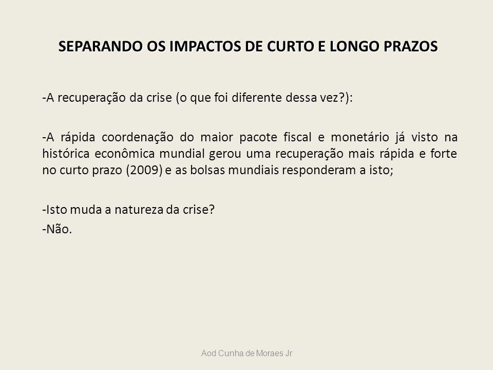 Aod Cunha de Moraes Jr SEPARANDO OS IMPACTOS DE CURTO E LONGO PRAZOS (CONTINUAÇÃO) SEPARANDO OS IMPACTOS DE CURTO E LONGO PRAZOS (CONTINUAÇÃO) -Isto muda os efeitos de longo prazo da crise.