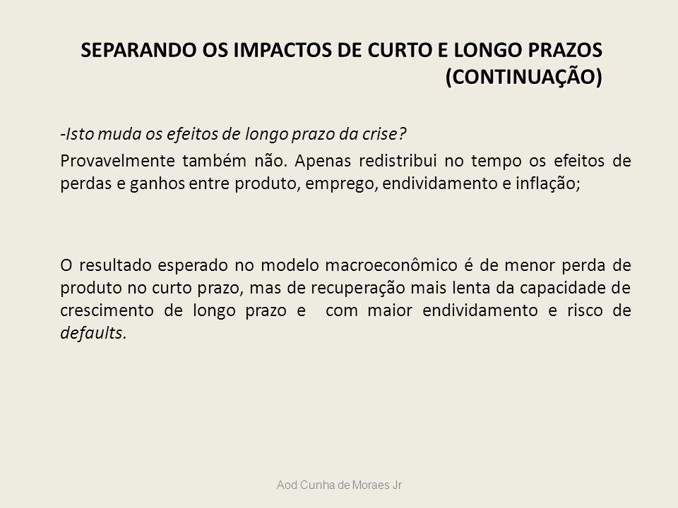 Aod Cunha de Moraes Jr SEPARANDO OS IMPACTOS DE CURTO E LONGO PRAZOS (CONTINUAÇÃO) SEPARANDO OS IMPACTOS DE CURTO E LONGO PRAZOS (CONTINUAÇÃO) -Isto m