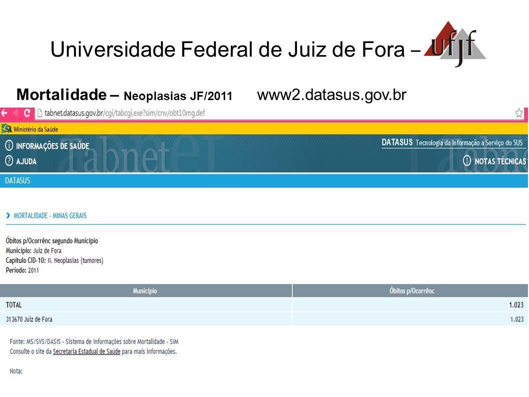 Universidade Federal de Juiz de Fora – Mortalidade – Neoplasias JF/2011 www2.datasus.gov.br