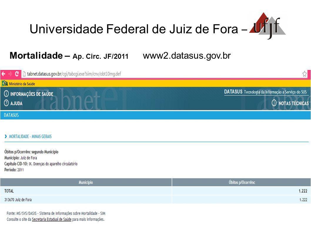 Universidade Federal de Juiz de Fora – Mortalidade – Ap. Circ. JF/2011 www2.datasus.gov.br