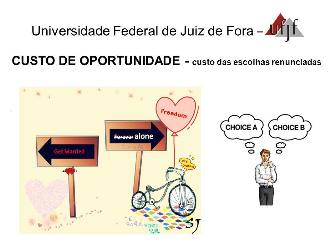 Universidade Federal de Juiz de Fora – CUSTO DE OPORTUNIDADE - custo das escolhas renunciadas.