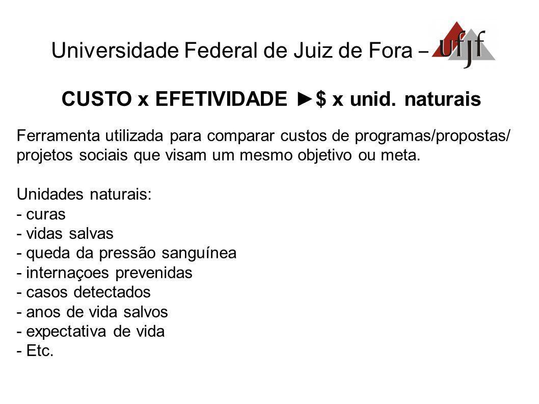 Universidade Federal de Juiz de Fora – CUSTO x EFETIVIDADE $ x unid. naturais Ferramenta utilizada para comparar custos de programas/propostas/ projet
