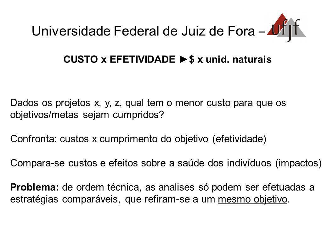 Universidade Federal de Juiz de Fora – CUSTO x EFETIVIDADE $ x unid. naturais Dados os projetos x, y, z, qual tem o menor custo para que os objetivos/