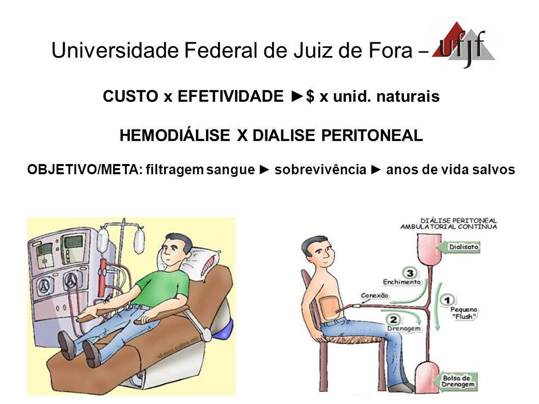 Universidade Federal de Juiz de Fora – CUSTO x EFETIVIDADE $ x unid. naturais HEMODIÁLISE X DIALISE PERITONEAL OBJETIVO/META: filtragem sangue sobrevi