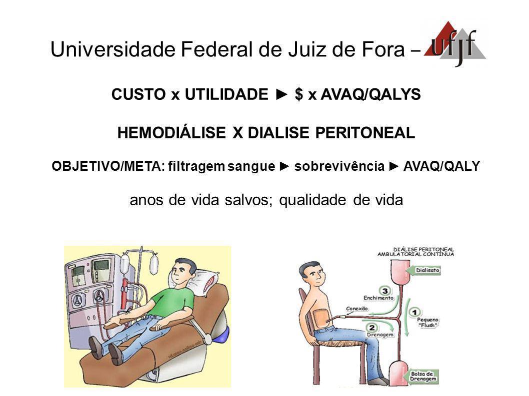 Universidade Federal de Juiz de Fora – CUSTO x UTILIDADE $ x AVAQ/QALYS HEMODIÁLISE X DIALISE PERITONEAL OBJETIVO/META: filtragem sangue sobrevivência