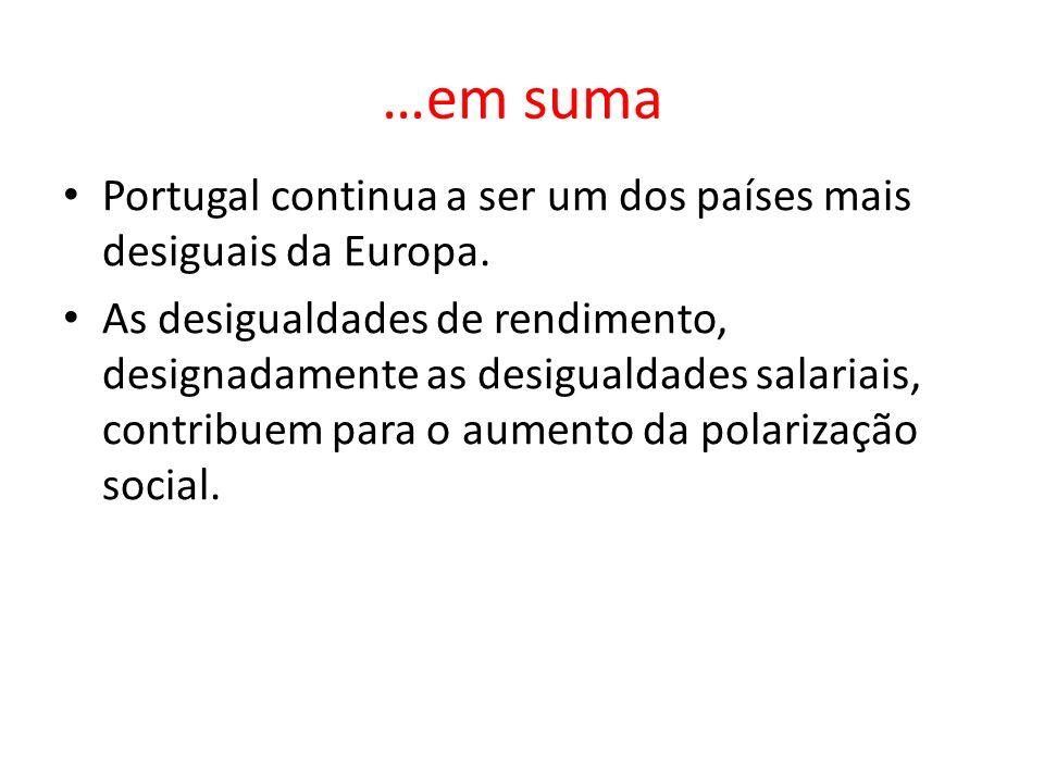 …em suma Portugal continua a ser um dos países mais desiguais da Europa. As desigualdades de rendimento, designadamente as desigualdades salariais, co