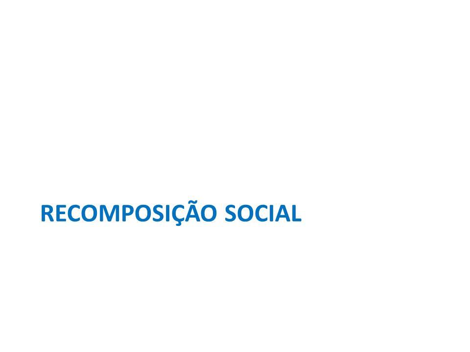 RECOMPOSIÇÃO SOCIAL