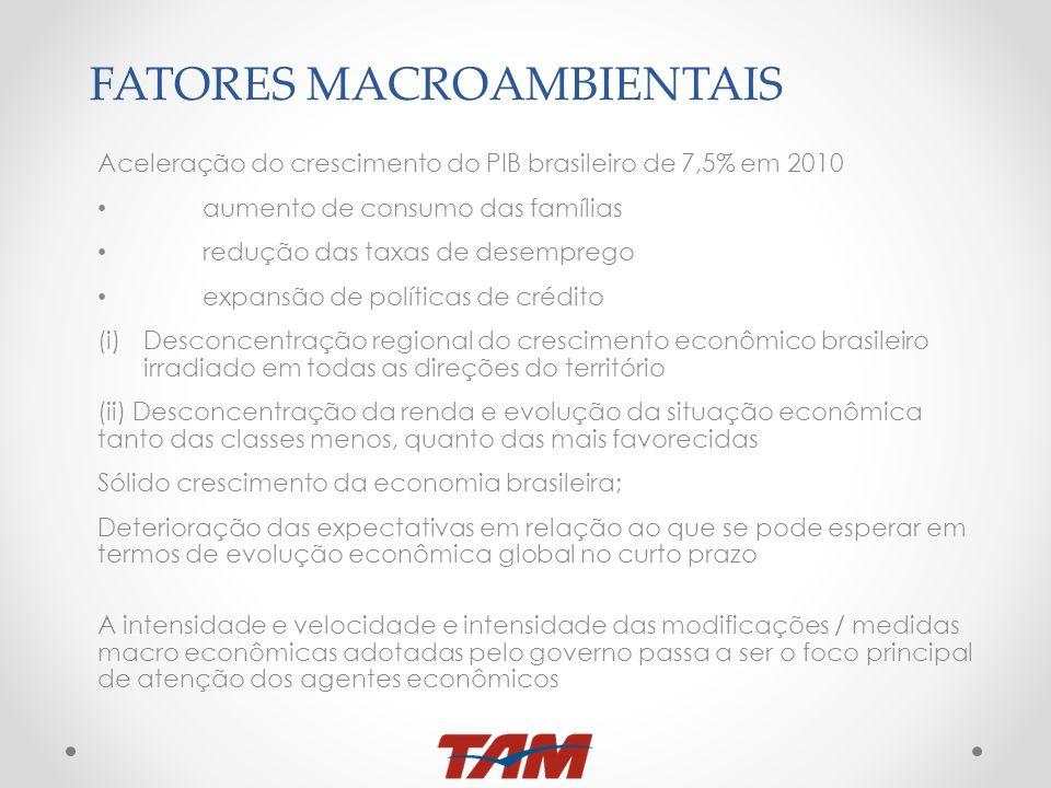 FATORES MACROAMBIENTAIS EXPECTATIVAS (i)O Brasil sediará nos próximos anos dois eventos de caráter global que vão exigir considerável investimento público em decorrência de compromissos assumidos: (a) Estádios; (b) Estrutura Hoteleira; (c) Infra Estrutura de Transportes e Logística (ii) O Brasil encontra-se em processo ativo de expansão de sua capacidade energética investindo na construção de enormes usinas Hidrelétricas em locais relativamente remotos do país; Necessidade de aumentar a eficiência e a capacidade logística de transportes de pessoas(transporte aéreo de passageiros), para dar vazão às demandas por movimentação interna no país.