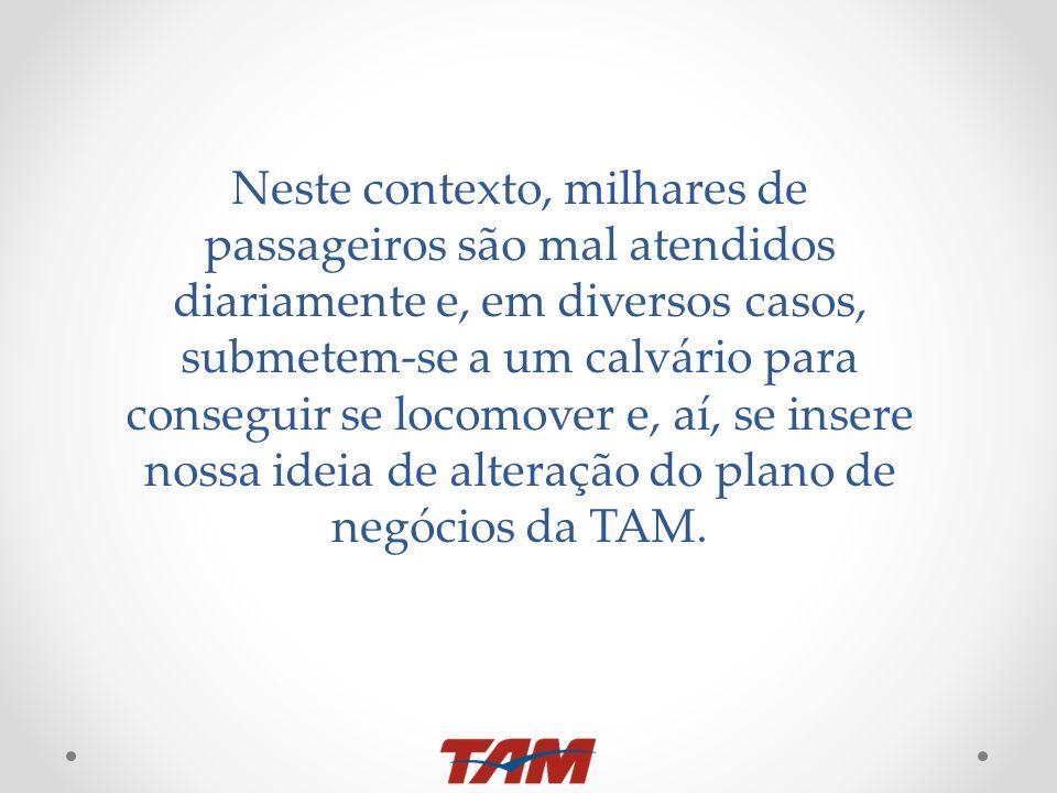 Hoje, se desejássemos ir à Belo Horizonte seria necessário: (1) preparar nossas malas; (2) chamar um taxi com horário marcado (custo médio de taxi em São Paulo para ir à Congonhas 60 reais); (3) transportar a mala até o taxi; (4) sacar a mala do taxi e levar para o embarque; (5) pegar a mala da esteira quando chegamos ao destino; (6) carregar a mala até o terminal de taxis; (7) contratar um taxi para nos levar ao destino considerando os valores abusivos cobrados por este serviço nos aeroportos MODELO ATUAL