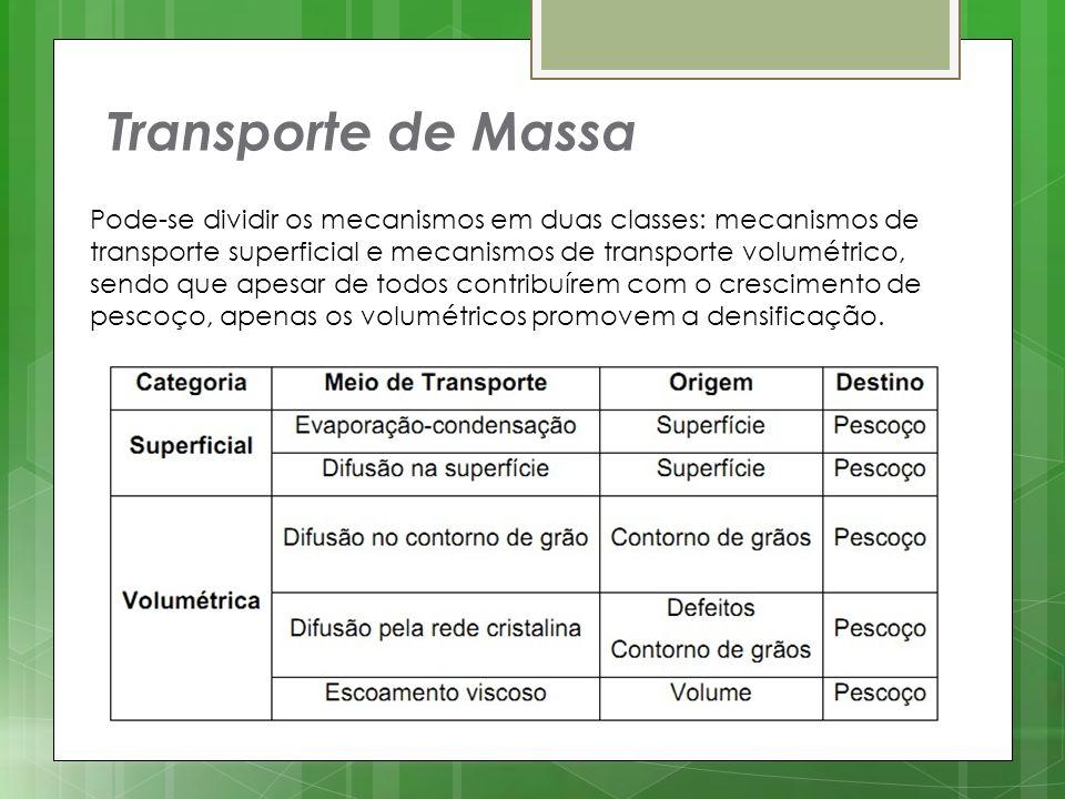 Pode-se dividir os mecanismos em duas classes: mecanismos de transporte superficial e mecanismos de transporte volumétrico, sendo que apesar de todos