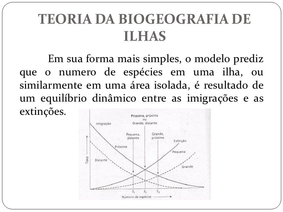 TEORIA DA BIOGEOGRAFIA DE ILHAS Em sua forma mais simples, o modelo prediz que o numero de espécies em uma ilha, ou similarmente em uma área isolada,