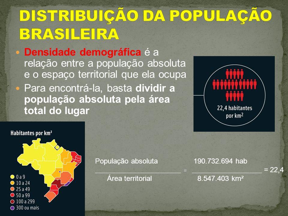 Densidade demográfica é a relação entre a população absoluta e o espaço territorial que ela ocupa Para encontrá-la, basta dividir a população absoluta