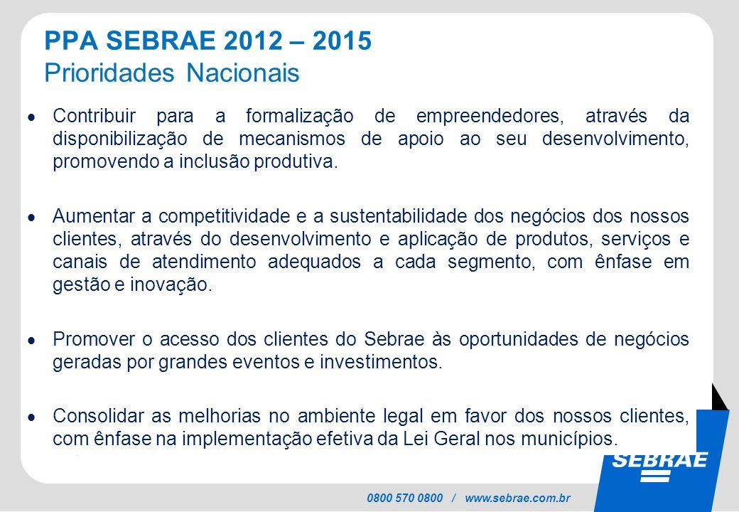 SEBRAE 0800 570 0800 / www.sebrae.com.br PPA SEBRAE 2012 – 2015 Prioridades Nacionais Contribuir para a formalização de empreendedores, através da dis