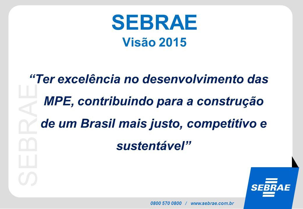 SEBRAE 0800 570 0800 / www.sebrae.com.br SEBRAE Visão 2015 Ter excelência no desenvolvimento das MPE, contribuindo para a construção de um Brasil mais