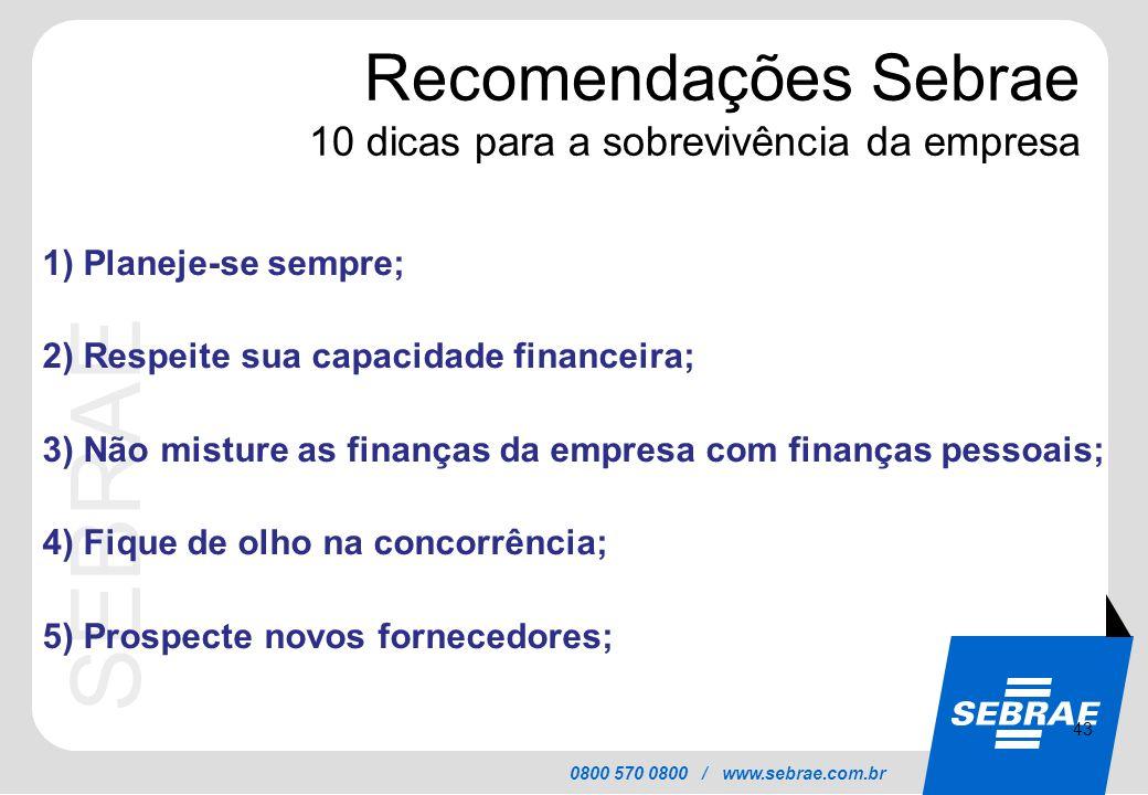SEBRAE 0800 570 0800 / www.sebrae.com.br Recomendações Sebrae 10 dicas para a sobrevivência da empresa 1) Planeje-se sempre; 2) Respeite sua capacidad