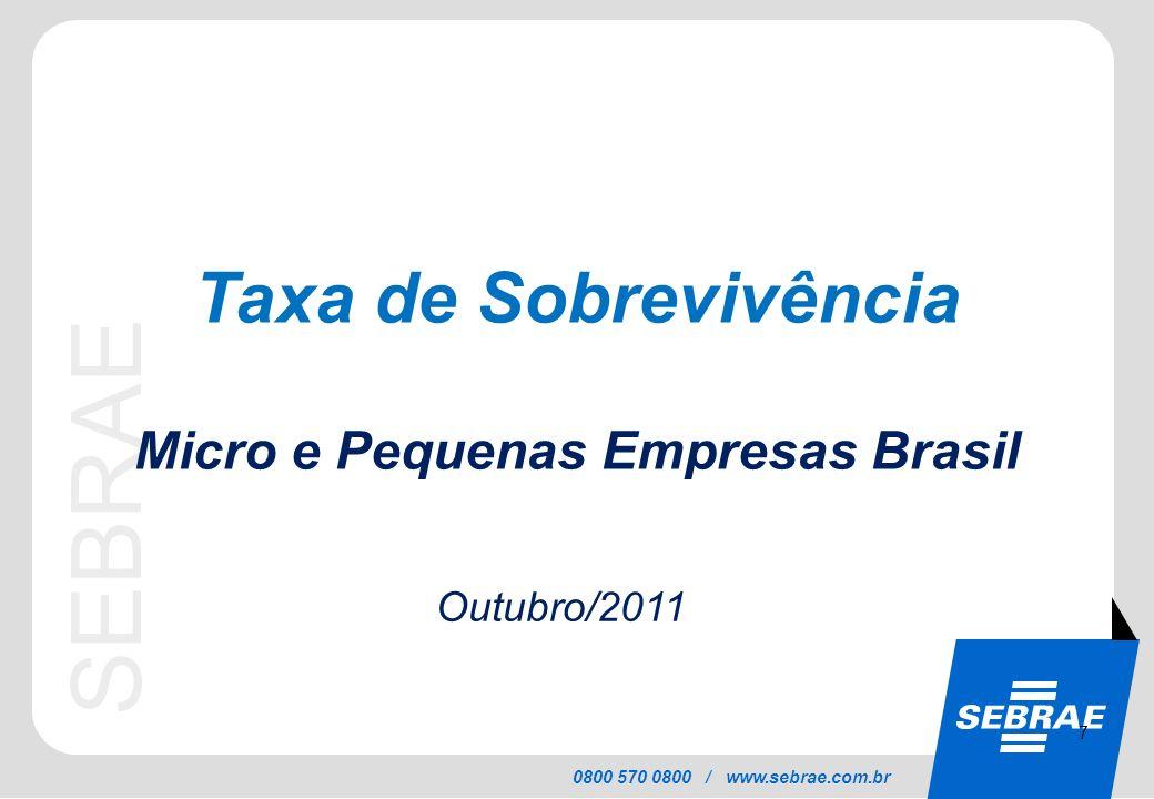 SEBRAE 0800 570 0800 / www.sebrae.com.br Taxa de Sobrevivência Micro e Pequenas Empresas Brasil Outubro/2011 7