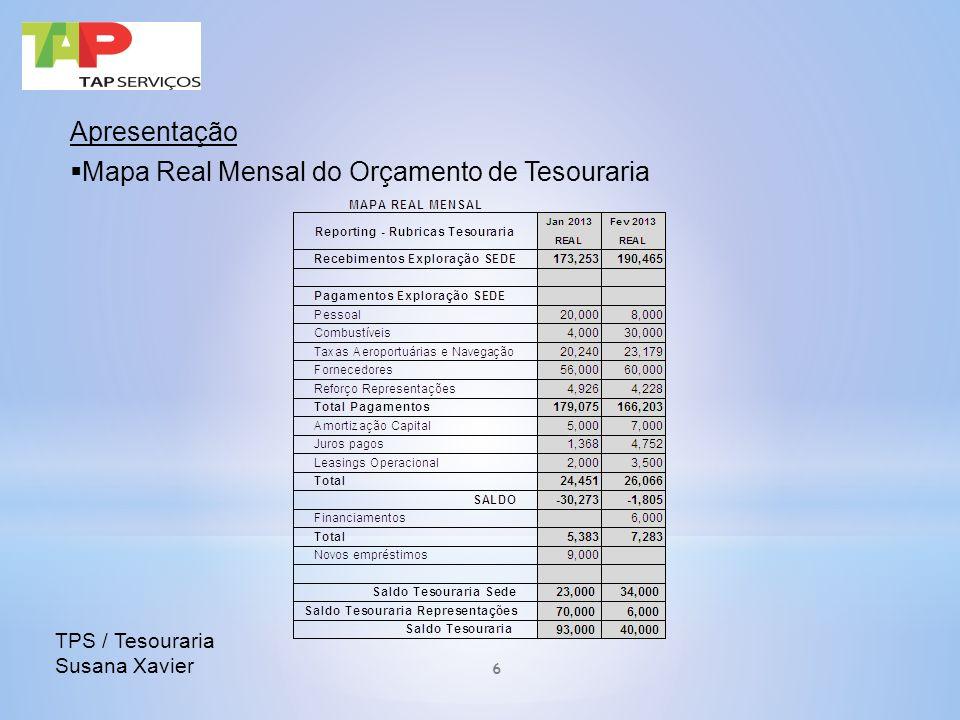 Apresentação Mapa Real Mensal do Orçamento de Tesouraria TPS / Tesouraria Susana Xavier 6