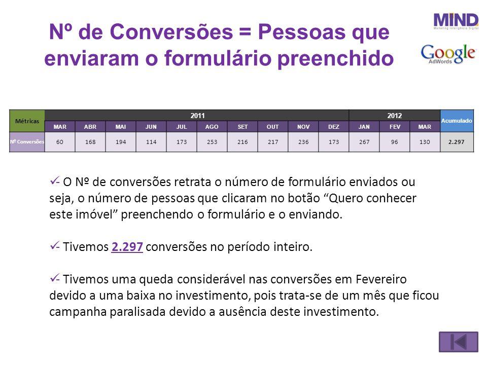 Nº de Conversões = Pessoas que enviaram o formulário preenchido - O Nº de conversões retrata o número de formulário enviados ou seja, o número de pess