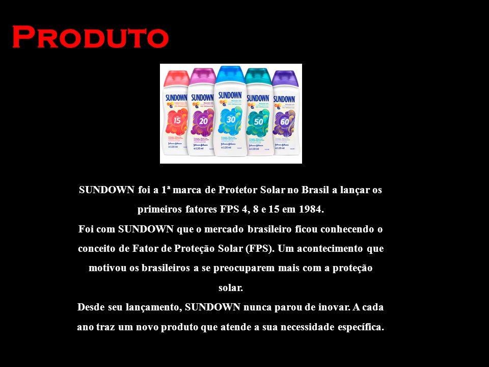 Produto SUNDOWN foi a 1ª marca de Protetor Solar no Brasil a lançar os primeiros fatores FPS 4, 8 e 15 em 1984. Foi com SUNDOWN que o mercado brasilei