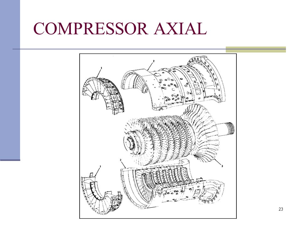 BCAS 200923 COMPRESSOR AXIAL