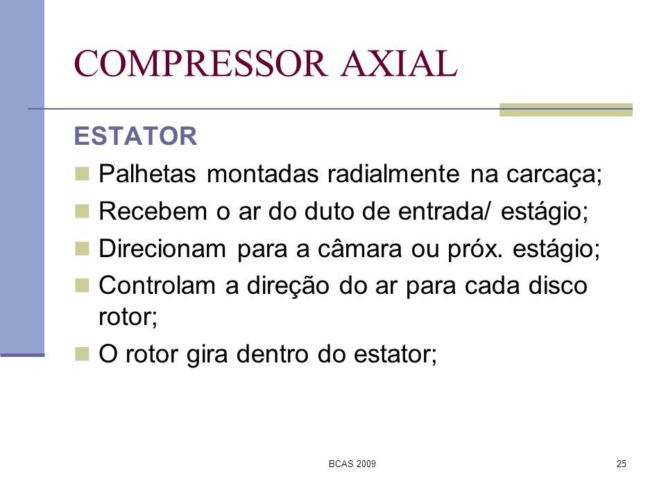 BCAS 200925 COMPRESSOR AXIAL ESTATOR Palhetas montadas radialmente na carcaça; Recebem o ar do duto de entrada/ estágio; Direcionam para a câmara ou p