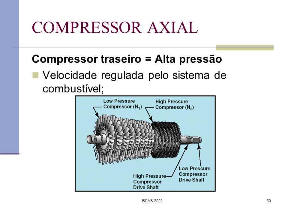 BCAS 200930 COMPRESSOR AXIAL Compressor traseiro = Alta pressão Velocidade regulada pelo sistema de combustível;