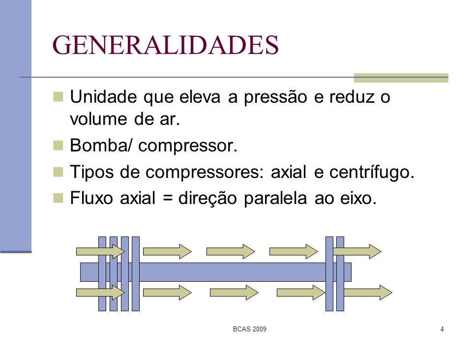 BCAS 20094 GENERALIDADES Unidade que eleva a pressão e reduz o volume de ar. Bomba/ compressor. Tipos de compressores: axial e centrífugo. Fluxo axial