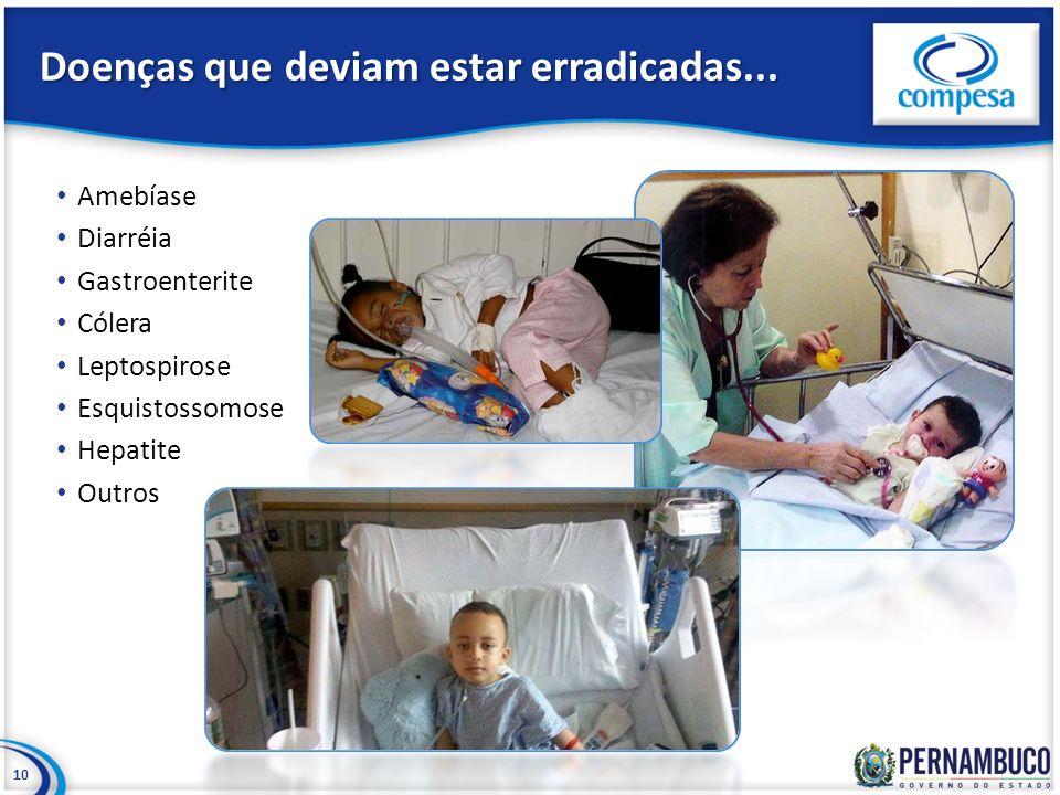 Doenças que deviam estar erradicadas... Amebíase Diarréia Gastroenterite Cólera Leptospirose Esquistossomose Hepatite Outros 10