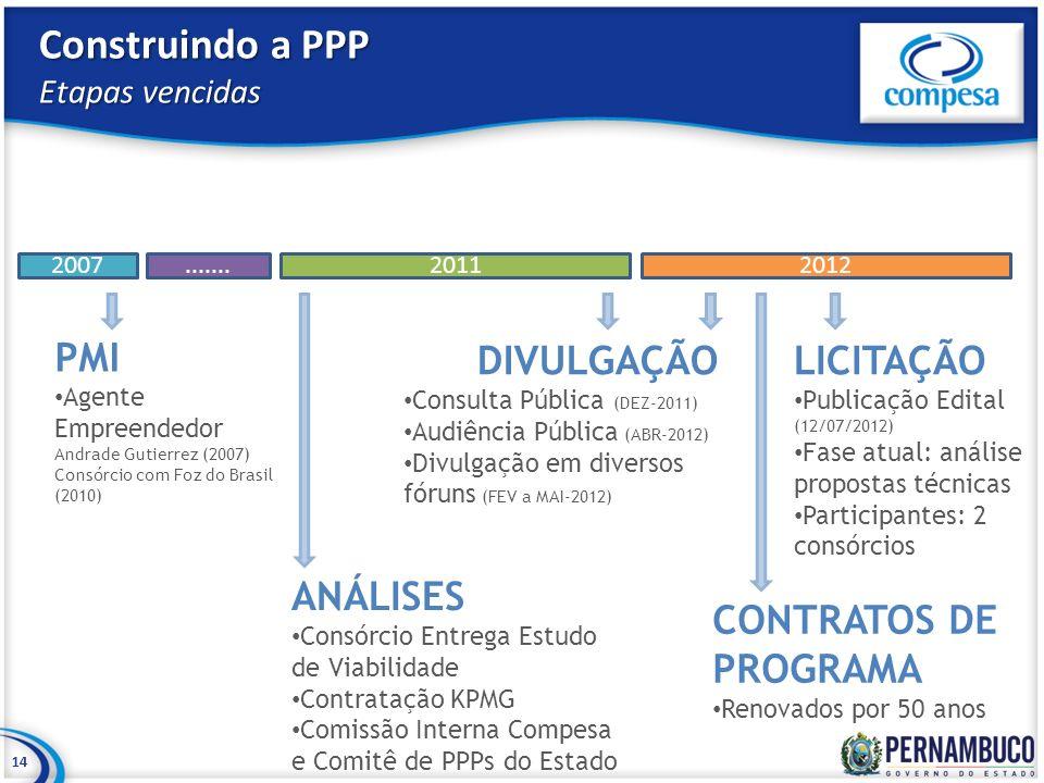 14 20112012 PMI Agente Empreendedor Andrade Gutierrez (2007) Consórcio com Foz do Brasil (2010) LICITAÇÃO Publicação Edital (12/07/2012) Fase atual: a