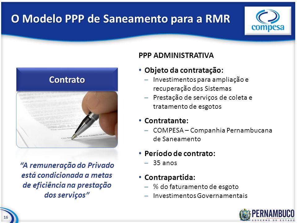 O Modelo PPP de Saneamento para a RMR PPP ADMINISTRATIVA Objeto da contratação: Investimentos para ampliação e recuperação dos Sistemas Prestação de s
