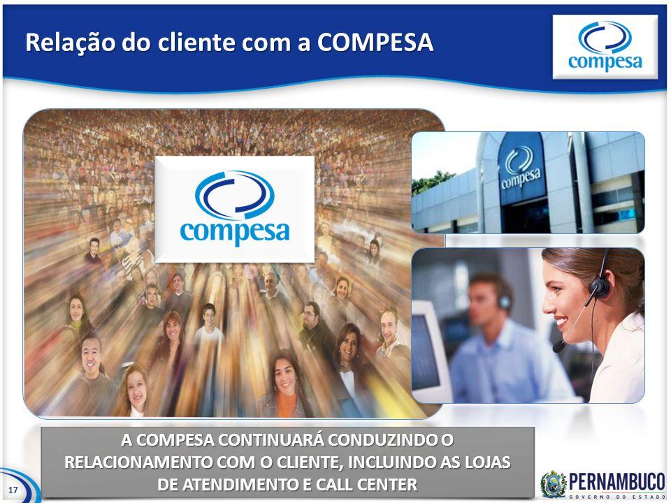 Relação do cliente com a COMPESA 17 A COMPESA CONTINUARÁ CONDUZINDO O RELACIONAMENTO COM O CLIENTE, INCLUINDO AS LOJAS DE ATENDIMENTO E CALL CENTER