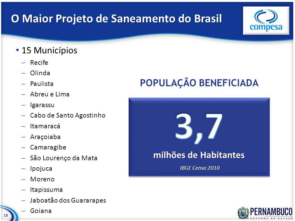 O Maior Projeto de Saneamento do Brasil 15 Municípios Recife Olinda Paulista Abreu e Lima Igarassu Cabo de Santo Agostinho Itamaracá Araçoiaba Camarag