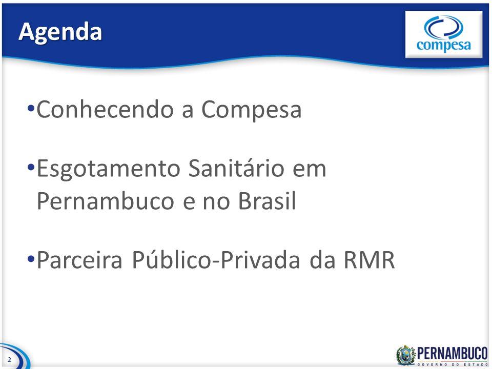 Companhia Pernambucana de Saneamento – Compesa 41 anos de existência Faturamento: R$ 900 mi (2011) e R$ 1,02 bi (meta 2012) Lucro operacional líquido (2011): R$ 52 mi Número de empregados: 3.600 População com serviço de água: 96,5% População com serviço de esgoto: 18,3% Número municípios atendidos: 173* *Pernambuco possui 184 municípios Recife Conhecendo a Compesa Informações Gerais